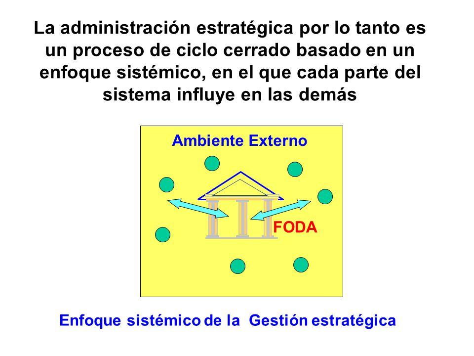 La administración estratégica por lo tanto es un proceso de ciclo cerrado basado en un enfoque sistémico, en el que cada parte del sistema influye en las demás Ambiente Externo Enfoque sistémico de la Gestión estratégica FODA
