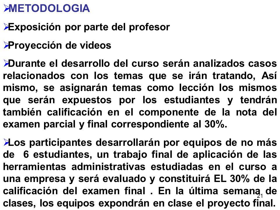 21 METODOLOGIA Exposición por parte del profesor Proyección de videos Durante el desarrollo del curso serán analizados casos relacionados con los tema