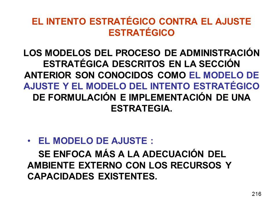 216 EL MODELO DE AJUSTE : SE ENFOCA MÁS A LA ADECUACIÓN DEL AMBIENTE EXTERNO CON LOS RECURSOS Y CAPACIDADES EXISTENTES.