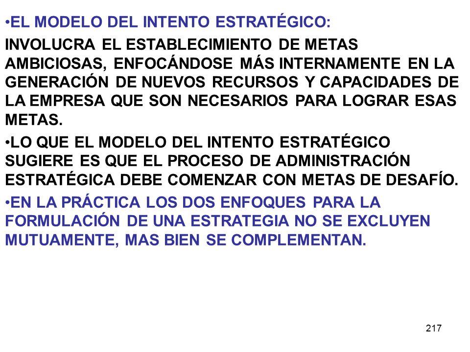 217 EL MODELO DEL INTENTO ESTRATÉGICO: INVOLUCRA EL ESTABLECIMIENTO DE METAS AMBICIOSAS, ENFOCÁNDOSE MÁS INTERNAMENTE EN LA GENERACIÓN DE NUEVOS RECURSOS Y CAPACIDADES DE LA EMPRESA QUE SON NECESARIOS PARA LOGRAR ESAS METAS.