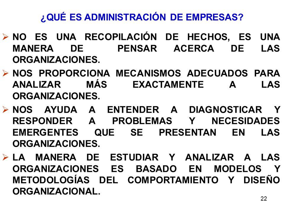 22 ¿QUÉ ES ADMINISTRACIÓN DE EMPRESAS? NO ES UNA RECOPILACIÓN DE HECHOS, ES UNA MANERA DE PENSAR ACERCA DE LAS ORGANIZACIONES. NOS PROPORCIONA MECANIS
