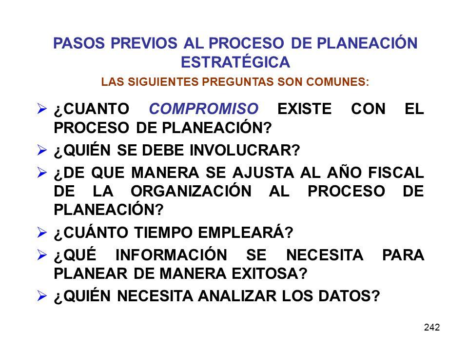 242 PASOS PREVIOS AL PROCESO DE PLANEACIÓN ESTRATÉGICA LAS SIGUIENTES PREGUNTAS SON COMUNES: ¿CUANTO COMPROMISO EXISTE CON EL PROCESO DE PLANEACIÓN.