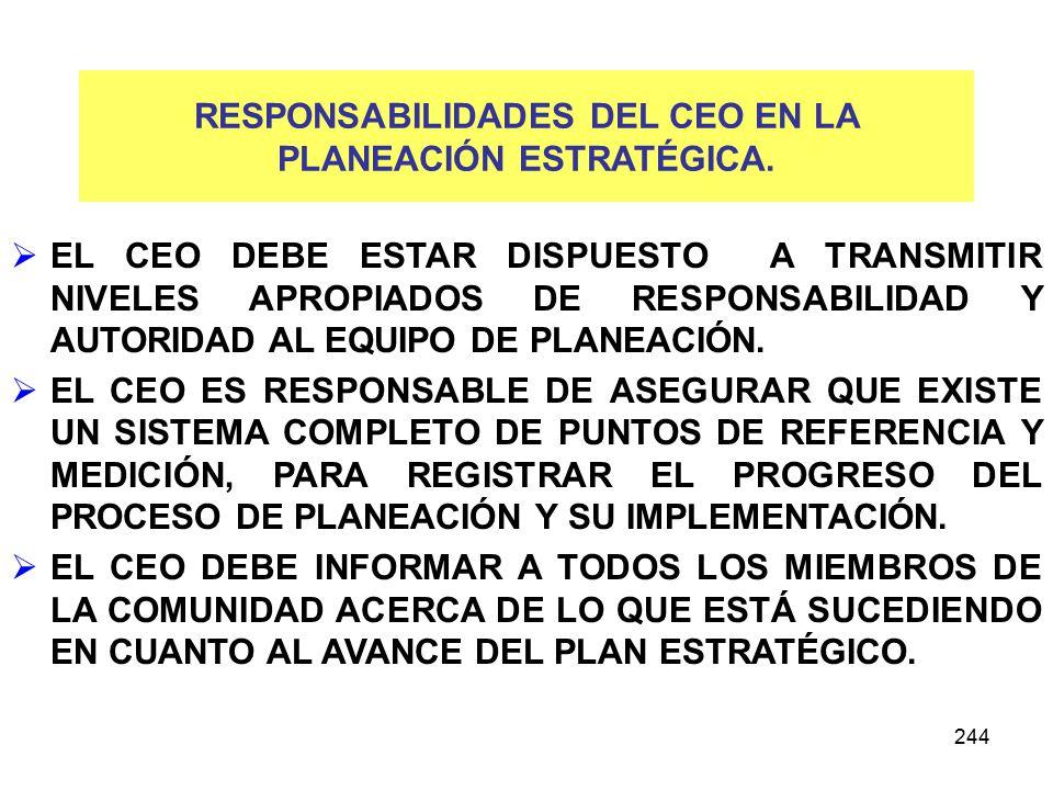 244 RESPONSABILIDADES DEL CEO EN LA PLANEACIÓN ESTRATÉGICA. EL CEO DEBE ESTAR DISPUESTO A TRANSMITIR NIVELES APROPIADOS DE RESPONSABILIDAD Y AUTORIDAD