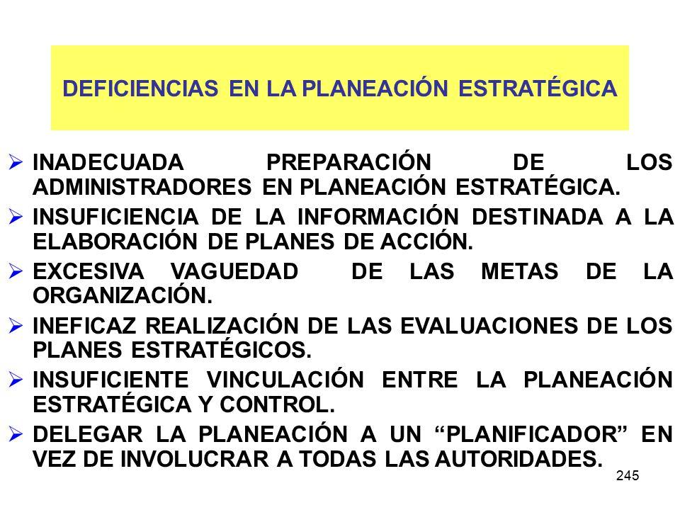 245 DEFICIENCIAS EN LA PLANEACIÓN ESTRATÉGICA INADECUADA PREPARACIÓN DE LOS ADMINISTRADORES EN PLANEACIÓN ESTRATÉGICA. INSUFICIENCIA DE LA INFORMACIÓN