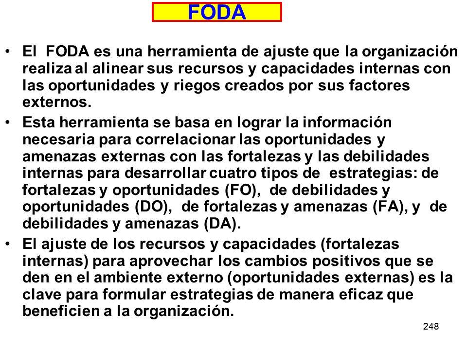 248 El FODA es una herramienta de ajuste que la organización realiza al alinear sus recursos y capacidades internas con las oportunidades y riegos creados por sus factores externos.