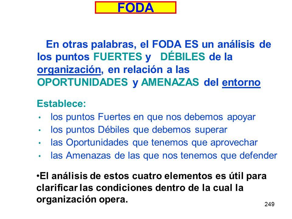 249 En otras palabras, el FODA ES un análisis de los puntos FUERTES y DÉBILES de la organización, en relación a las OPORTUNIDADES y AMENAZAS del entor