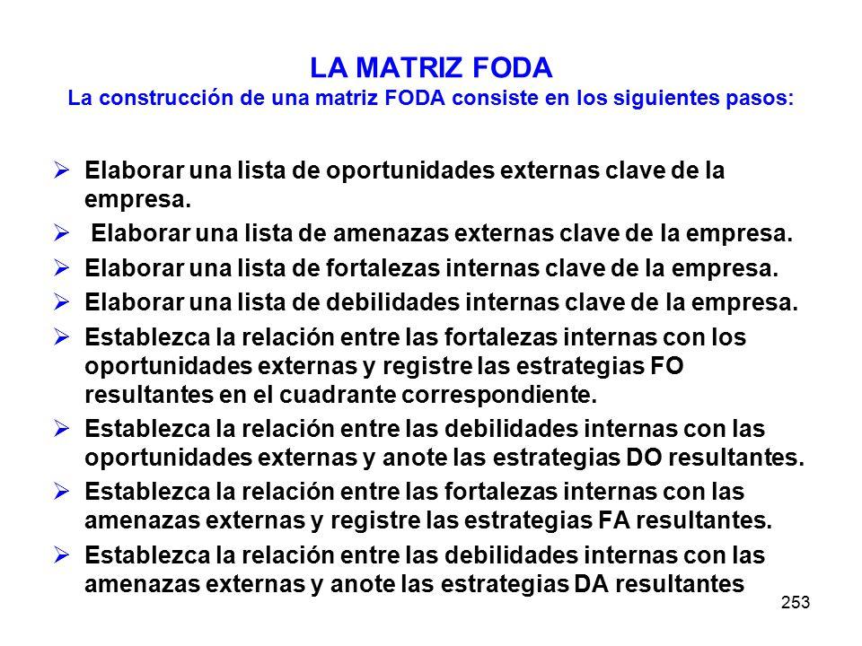 253 LA MATRIZ FODA La construcción de una matriz FODA consiste en los siguientes pasos: Elaborar una lista de oportunidades externas clave de la empre