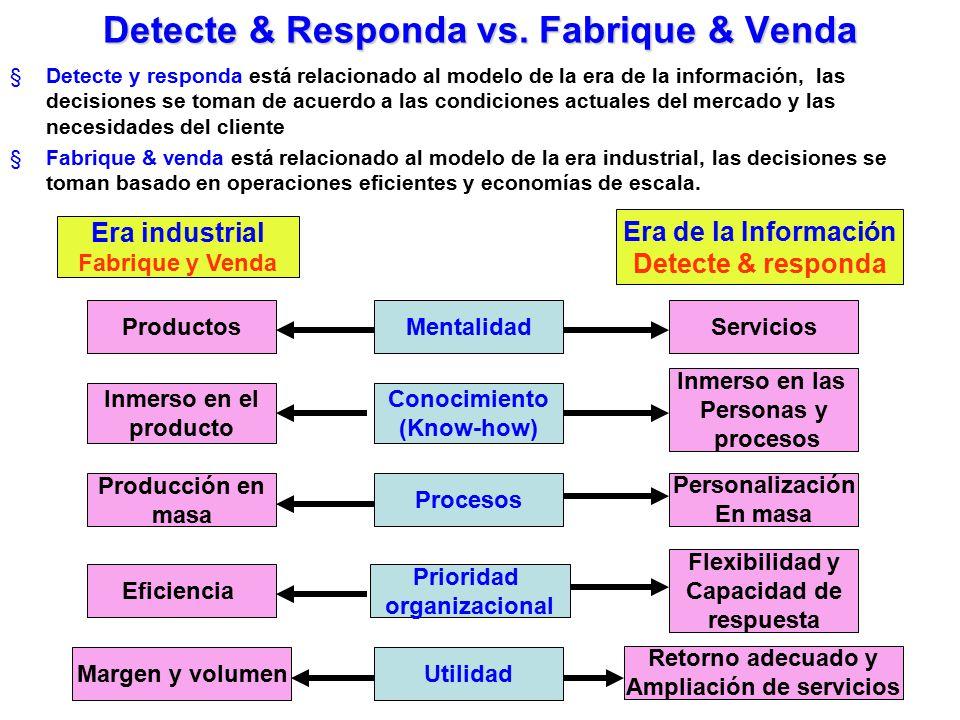26 Detecte & Responda vs. Fabrique & Venda §Detecte y responda está relacionado al modelo de la era de la información, las decisiones se toman de acue