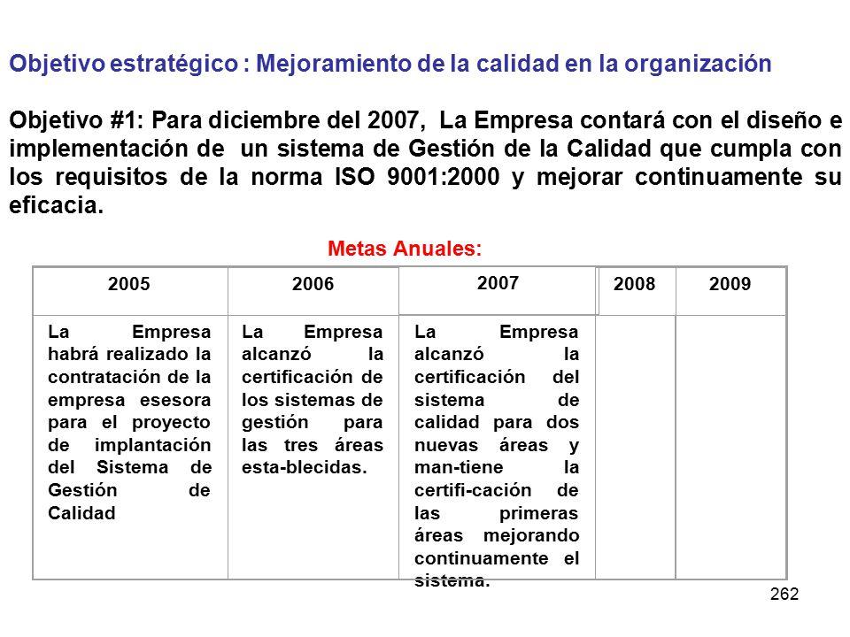 262 Objetivo estratégico : Mejoramiento de la calidad en la organización Objetivo #1: Para diciembre del 2007, La Empresa contará con el diseño e implementación de un sistema de Gestión de la Calidad que cumpla con los requisitos de la norma ISO 9001:2000 y mejorar continuamente su eficacia.