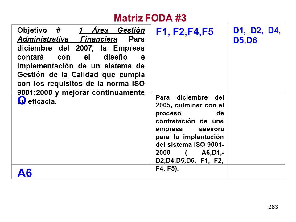 263 Matriz FODA #3 Objetivo # 1 Área Gestión Administrativa Financiera Para diciembre del 2007, la Empresa contará con el diseño e implementación de un sistema de Gestión de la Calidad que cumpla con los requisitos de la norma ISO 9001:2000 y mejorar continuamente su eficacia.