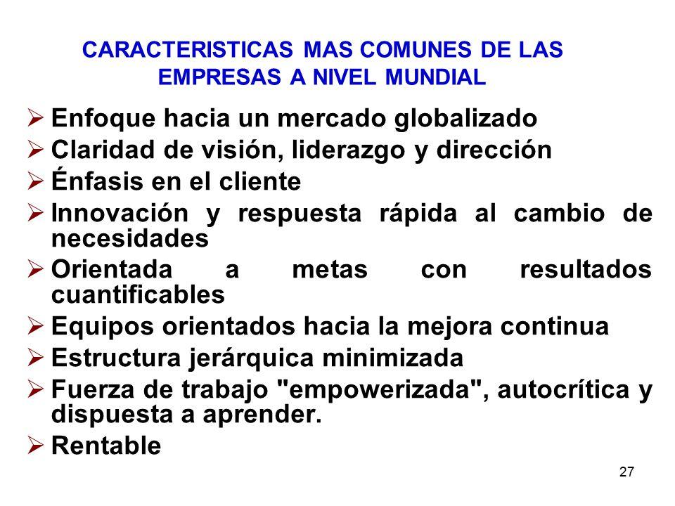 27 CARACTERISTICAS MAS COMUNES DE LAS EMPRESAS A NIVEL MUNDIAL Enfoque hacia un mercado globalizado Claridad de visión, liderazgo y dirección Énfasis