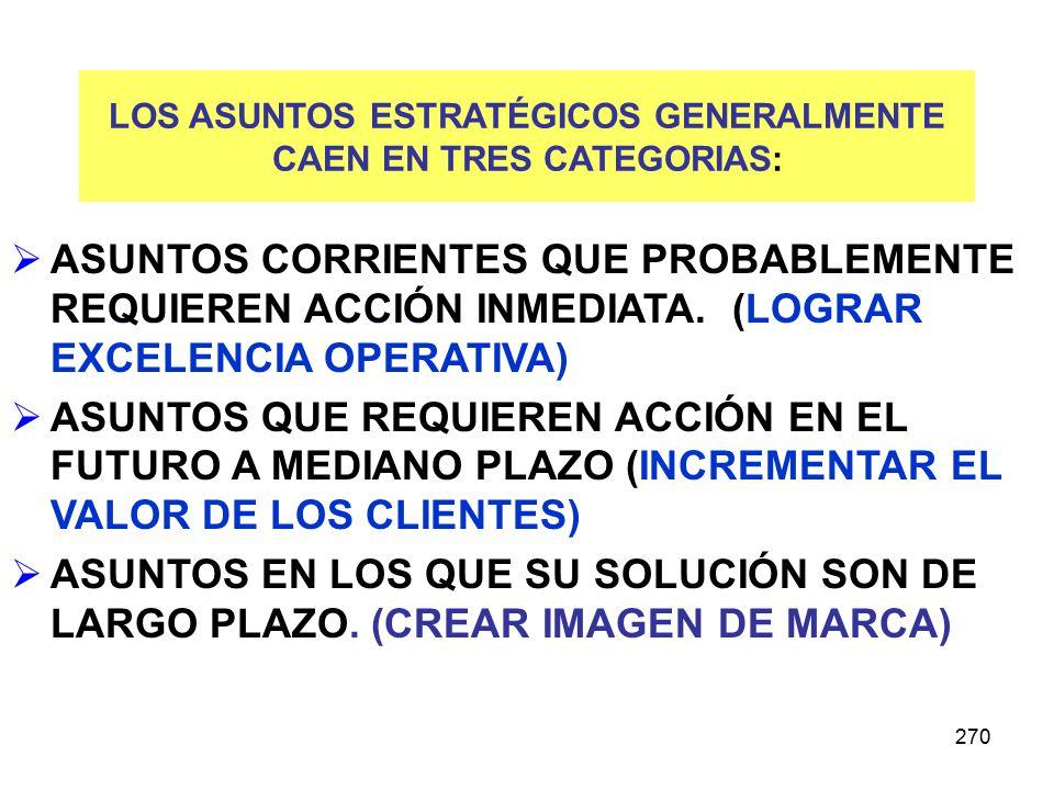 270 LOS ASUNTOS ESTRATÉGICOS GENERALMENTE CAEN EN TRES CATEGORIAS: ASUNTOS CORRIENTES QUE PROBABLEMENTE REQUIEREN ACCIÓN INMEDIATA. (LOGRAR EXCELENCIA