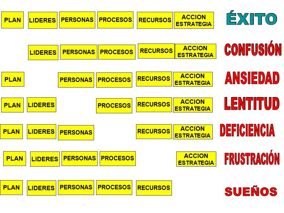 PLAN LIDERES PROCESOS RECURSOS ACCION ESTRATEGIA PERSONAS LIDERES PROCESOS RECURSOS ACCION ESTRATEGIA PERSONAS PLAN PROCESOS RECURSOS ACCION ESTRATEGIA PERSONAS PLAN LIDERES PROCESOS RECURSOS ACCION ESTRATEGIA LIDERES RECURSOS ACCION ESTRATEGIA PERSONAS PLAN LIDERES PROCESOS ACCION ESTRATEGIA PERSONAS PLAN LIDERES PROCESOS RECURSOS PERSONAS PLAN