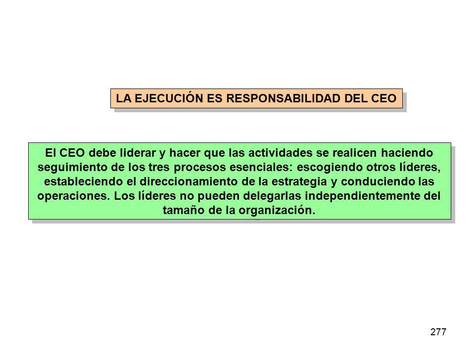 277 LA EJECUCIÓN ES RESPONSABILIDAD DEL CEO El CEO debe liderar y hacer que las actividades se realicen haciendo seguimiento de los tres procesos esen