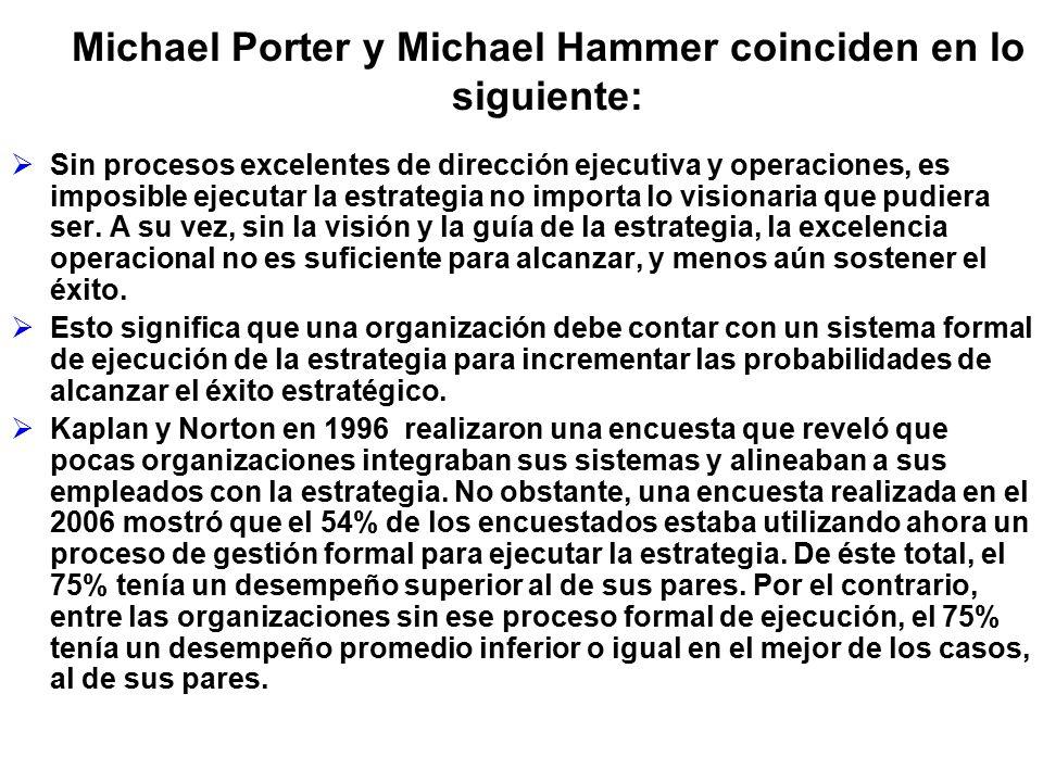 Michael Porter y Michael Hammer coinciden en lo siguiente: Sin procesos excelentes de dirección ejecutiva y operaciones, es imposible ejecutar la estrategia no importa lo visionaria que pudiera ser.