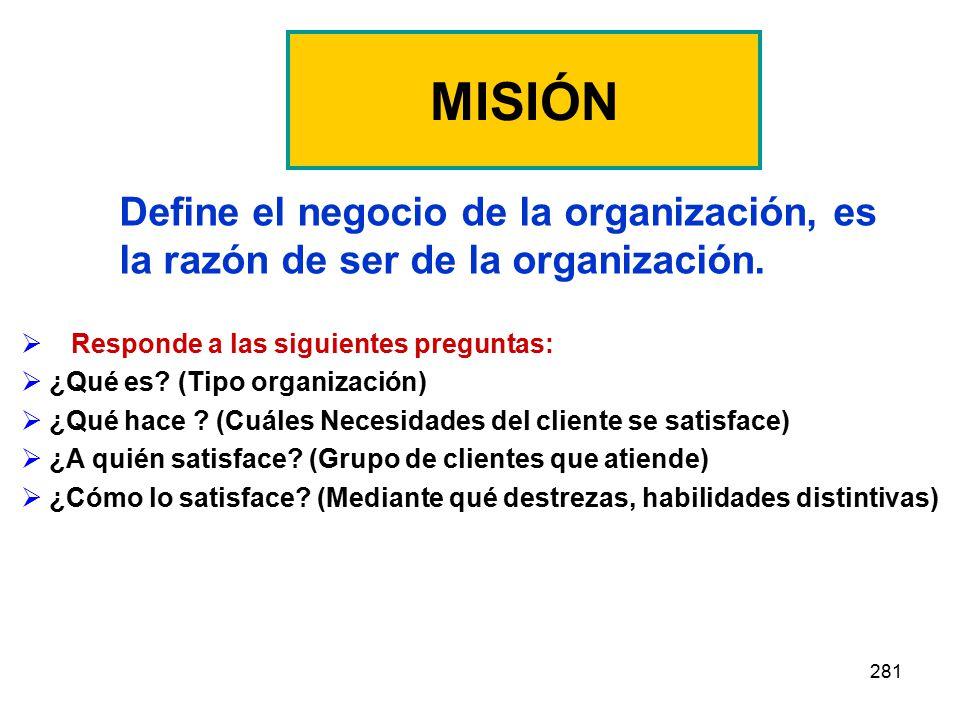 281 Responde a las siguientes preguntas: ¿Qué es? (Tipo organización) ¿Qué hace ? (Cuáles Necesidades del cliente se satisface) ¿A quién satisface? (G