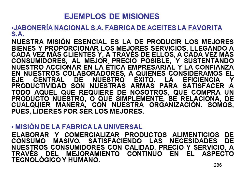 286 EJEMPLOS DE MISIONES JABONERÍA NACIONAL S.A. FABRICA DE ACEITES LA FAVORITA S.A. NUESTRA MISIÓN ESENCIAL ES LA DE PRODUCIR LOS MEJORES BIENES Y PR