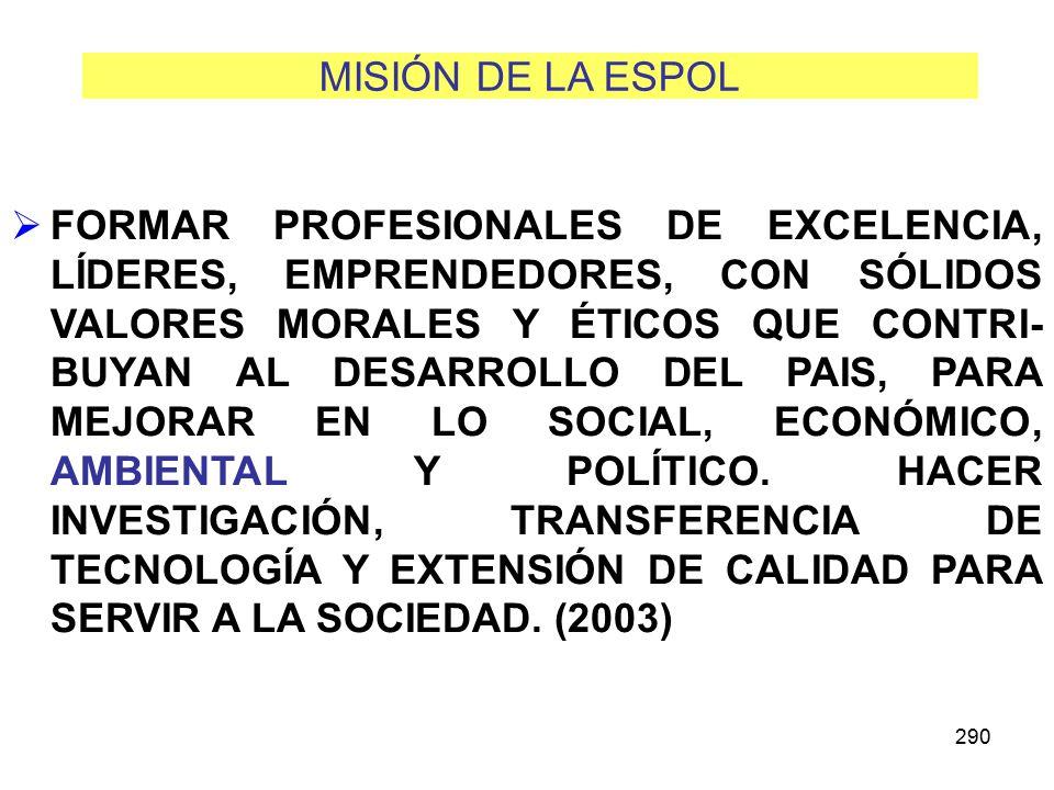 290 MISIÓN DE LA ESPOL FORMAR PROFESIONALES DE EXCELENCIA, LÍDERES, EMPRENDEDORES, CON SÓLIDOS VALORES MORALES Y ÉTICOS QUE CONTRI- BUYAN AL DESARROLLO DEL PAIS, PARA MEJORAR EN LO SOCIAL, ECONÓMICO, AMBIENTAL Y POLÍTICO.