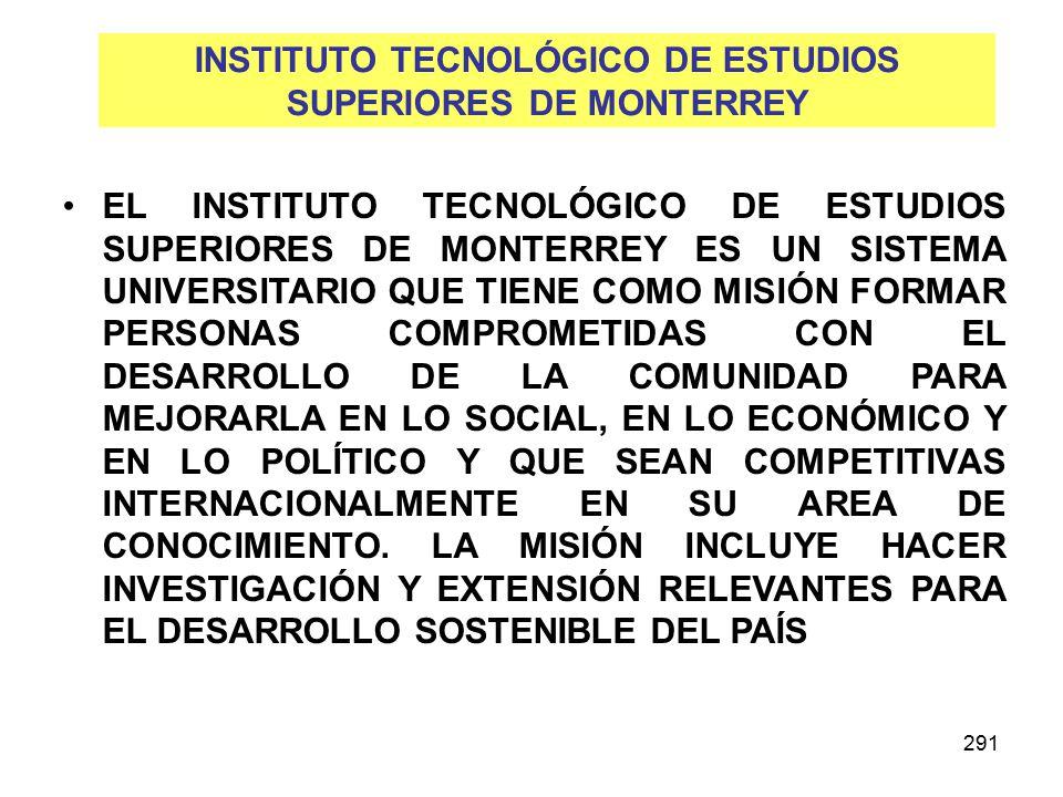 291 INSTITUTO TECNOLÓGICO DE ESTUDIOS SUPERIORES DE MONTERREY EL INSTITUTO TECNOLÓGICO DE ESTUDIOS SUPERIORES DE MONTERREY ES UN SISTEMA UNIVERSITARIO QUE TIENE COMO MISIÓN FORMAR PERSONAS COMPROMETIDAS CON EL DESARROLLO DE LA COMUNIDAD PARA MEJORARLA EN LO SOCIAL, EN LO ECONÓMICO Y EN LO POLÍTICO Y QUE SEAN COMPETITIVAS INTERNACIONALMENTE EN SU AREA DE CONOCIMIENTO.