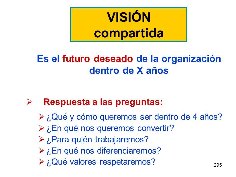 295 Respuesta a las preguntas: ¿Qué y cómo queremos ser dentro de 4 años? ¿En qué nos queremos convertir? ¿Para quién trabajaremos? ¿En qué nos difere