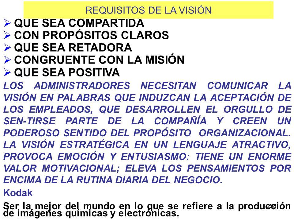 298 REQUISITOS DE LA VISIÓN QUE SEA COMPARTIDA CON PROPÓSITOS CLAROS QUE SEA RETADORA CONGRUENTE CON LA MISIÓN QUE SEA POSITIVA Kodak Ser la mejor del