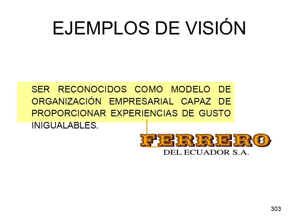 303 EJEMPLOS DE VISIÓN SER RECONOCIDOS COMO MODELO DE ORGANIZACIÓN EMPRESARIAL CAPAZ DE PROPORCIONAR EXPERIENCIAS DE GUSTO INIGUALABLES.