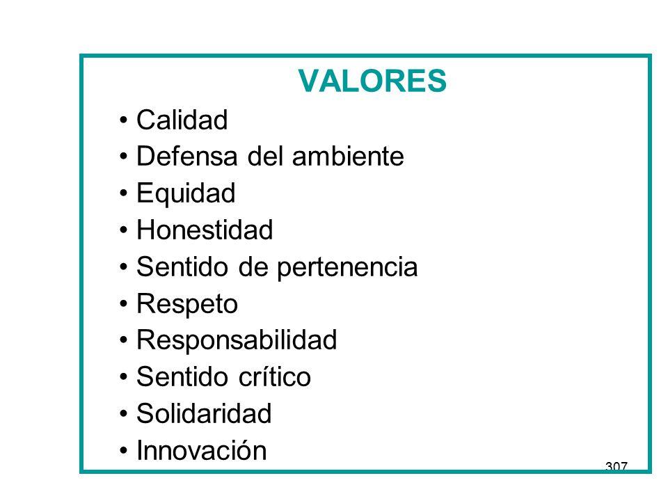 307 VALORES Calidad Defensa del ambiente Equidad Honestidad Sentido de pertenencia Respeto Responsabilidad Sentido crítico Solidaridad Innovación