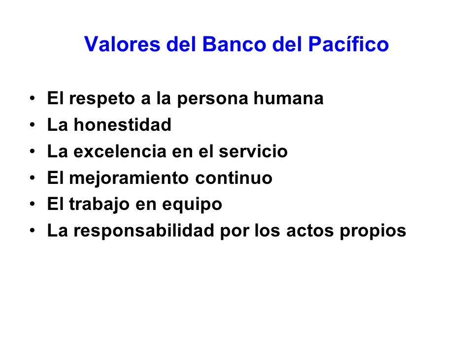 Valores del Banco del Pacífico El respeto a la persona humana La honestidad La excelencia en el servicio El mejoramiento continuo El trabajo en equipo La responsabilidad por los actos propios
