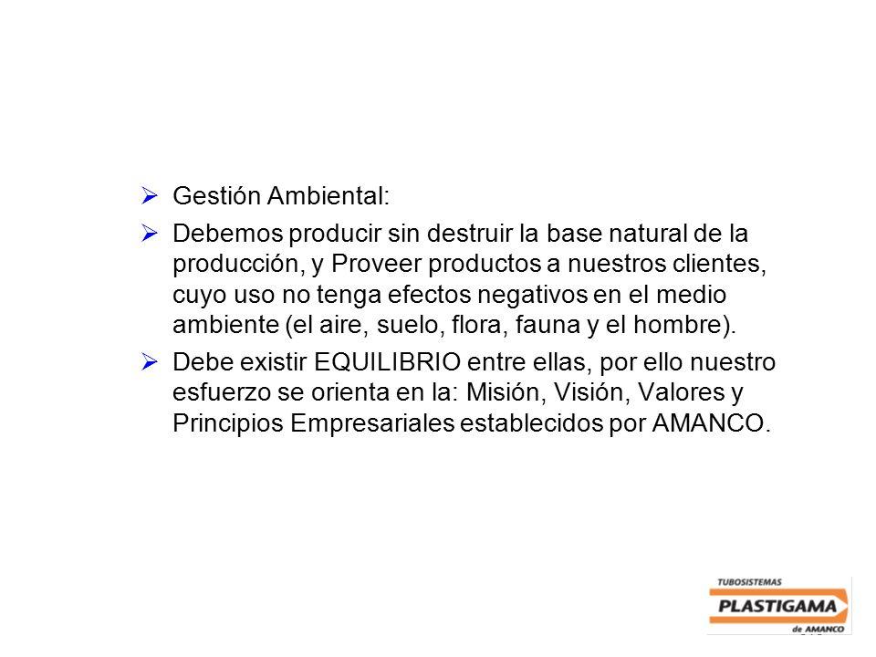 315 Gestión Ambiental: Debemos producir sin destruir la base natural de la producción, y Proveer productos a nuestros clientes, cuyo uso no tenga efec