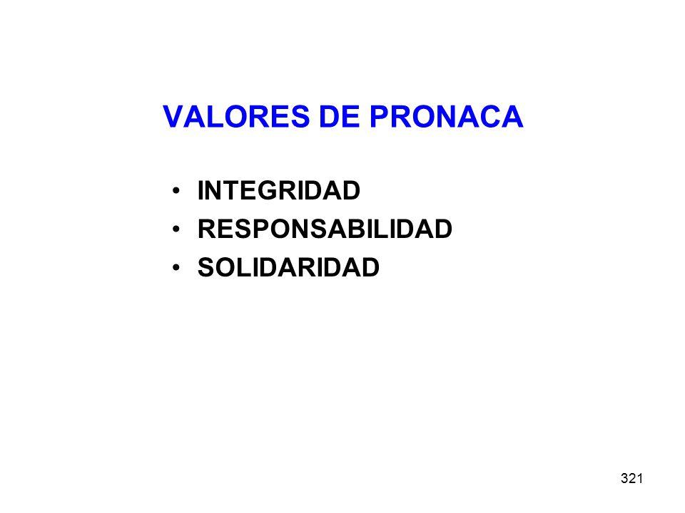 321 VALORES DE PRONACA INTEGRIDAD RESPONSABILIDAD SOLIDARIDAD