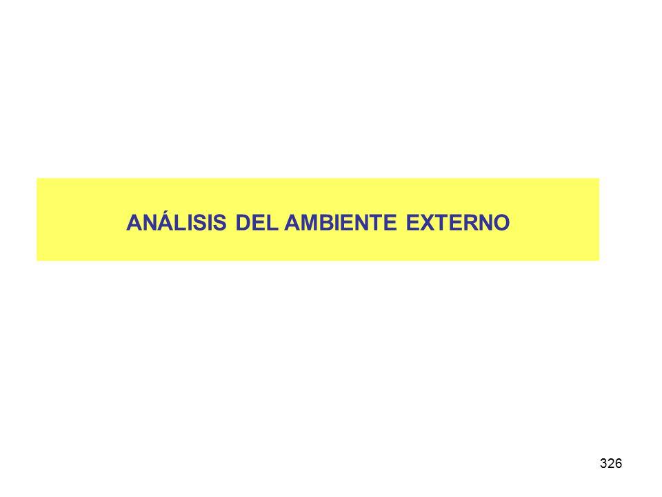 326 ANÁLISIS DEL AMBIENTE EXTERNO
