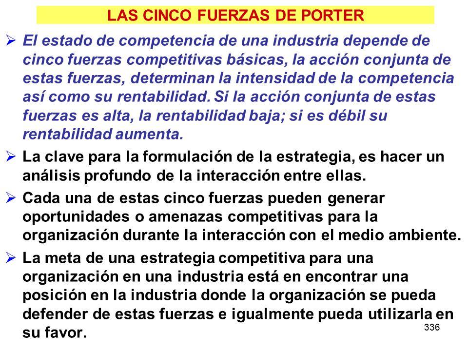 336 LAS CINCO FUERZAS DE PORTER El estado de competencia de una industria depende de cinco fuerzas competitivas básicas, la acción conjunta de estas fuerzas, determinan la intensidad de la competencia así como su rentabilidad.