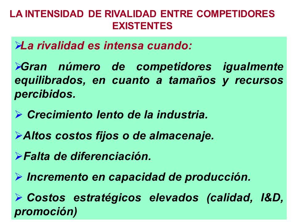 342 LA INTENSIDAD DE RIVALIDAD ENTRE COMPETIDORES EXISTENTES La rivalidad es intensa cuando: Gran número de competidores igualmente equilibrados, en cuanto a tamaños y recursos percibidos.