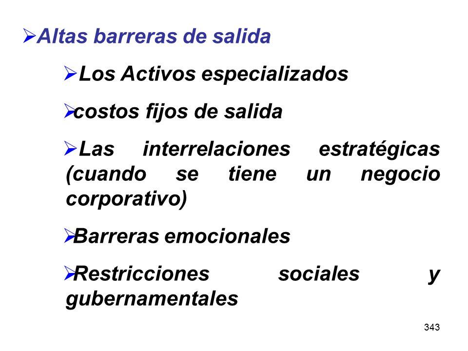 343 Altas barreras de salida Los Activos especializados costos fijos de salida Las interrelaciones estratégicas (cuando se tiene un negocio corporativo) Barreras emocionales Restricciones sociales y gubernamentales