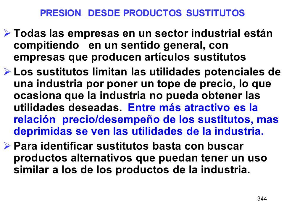 344 PRESION DESDE PRODUCTOS SUSTITUTOS Todas las empresas en un sector industrial están compitiendo en un sentido general, con empresas que producen a