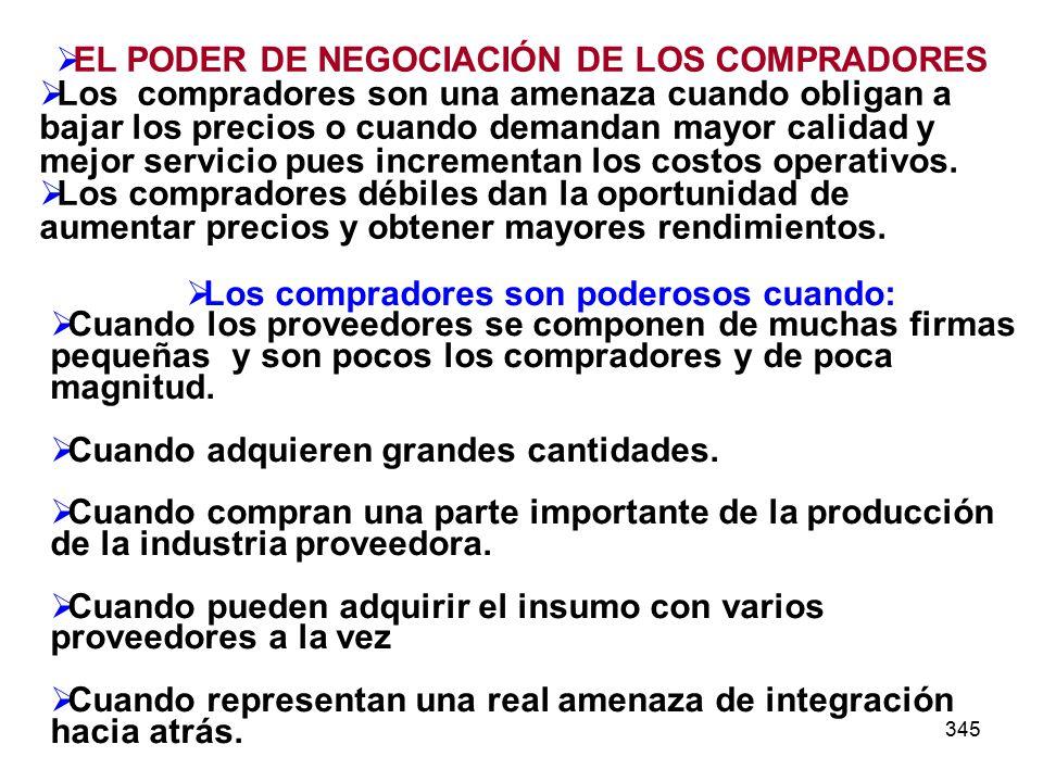 345 EL PODER DE NEGOCIACIÓN DE LOS COMPRADORES Los compradores son una amenaza cuando obligan a bajar los precios o cuando demandan mayor calidad y me