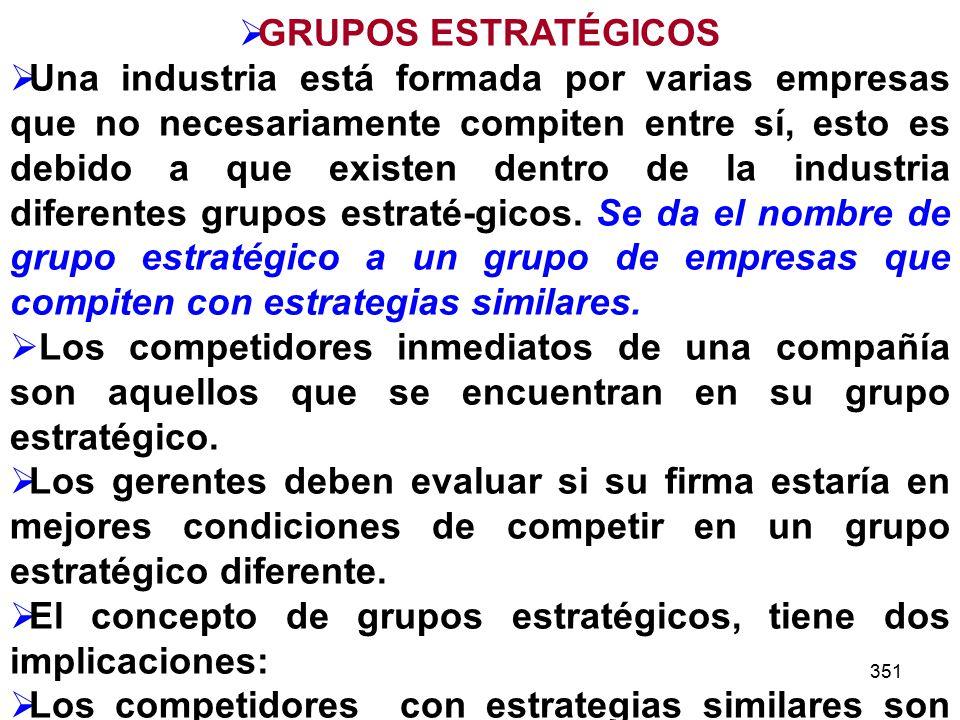 351 GRUPOS ESTRATÉGICOS Una industria está formada por varias empresas que no necesariamente compiten entre sí, esto es debido a que existen dentro de la industria diferentes grupos estraté-gicos.