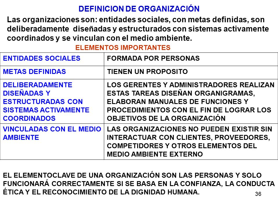 36 ENTIDADES SOCIALESFORMADA POR PERSONAS METAS DEFINIDASTIENEN UN PROPOSITO DELIBERADAMENTE DISEÑADAS Y ESTRUCTURADAS CON SISTEMAS ACTIVAMENTE COORDI