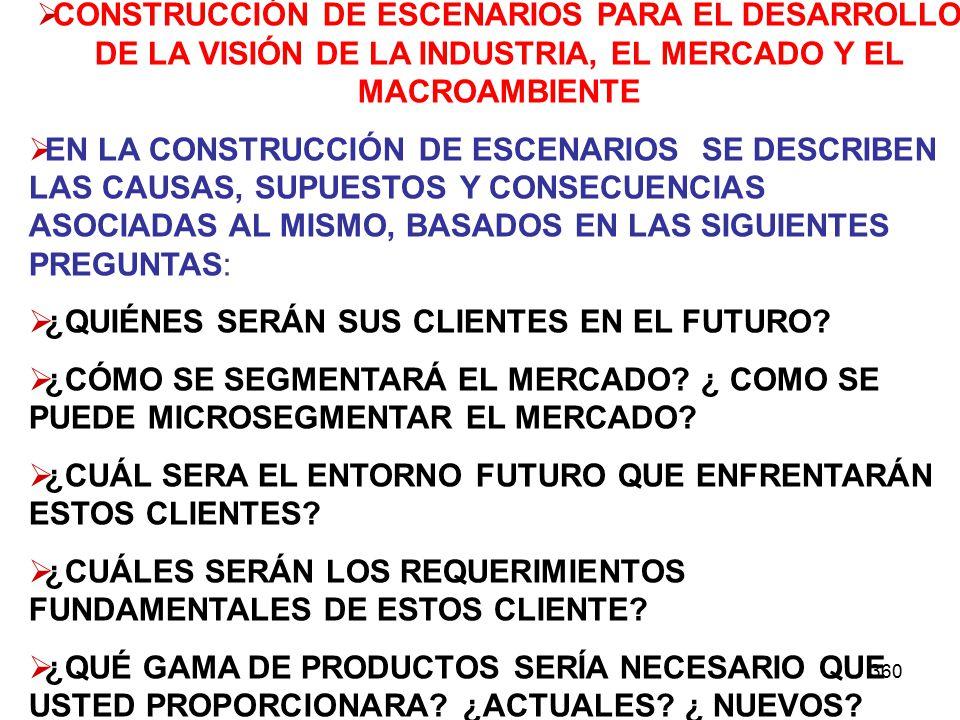 360 CONSTRUCCIÓN DE ESCENARIOS PARA EL DESARROLLO DE LA VISIÓN DE LA INDUSTRIA, EL MERCADO Y EL MACROAMBIENTE EN LA CONSTRUCCIÓN DE ESCENARIOS SE DESCRIBEN LAS CAUSAS, SUPUESTOS Y CONSECUENCIAS ASOCIADAS AL MISMO, BASADOS EN LAS SIGUIENTES PREGUNTAS: ¿QUIÉNES SERÁN SUS CLIENTES EN EL FUTURO.