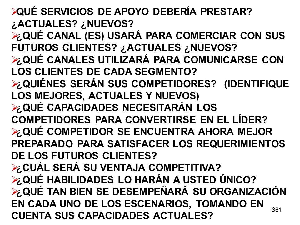 361 QUÉ SERVICIOS DE APOYO DEBERÍA PRESTAR.¿ACTUALES.