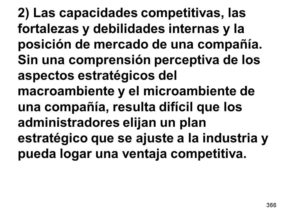 366 2) Las capacidades competitivas, las fortalezas y debilidades internas y la posición de mercado de una compañía.