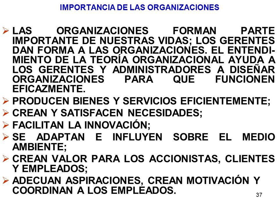 37 IMPORTANCIA DE LAS ORGANIZACIONES LAS ORGANIZACIONES FORMAN PARTE IMPORTANTE DE NUESTRAS VIDAS; LOS GERENTES DAN FORMA A LAS ORGANIZACIONES. EL ENT