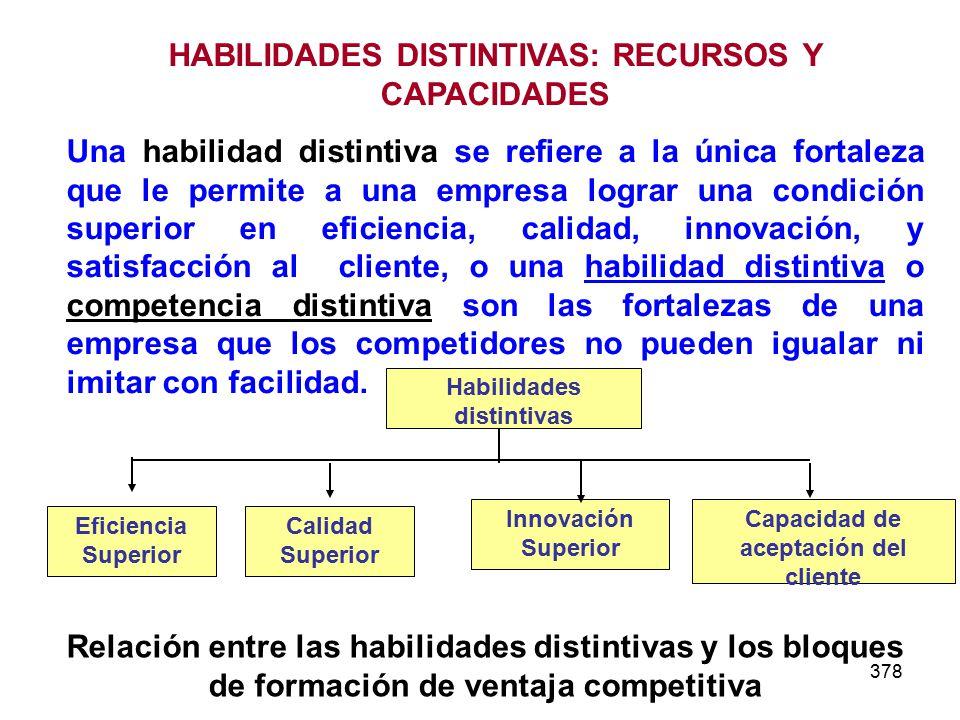378 HABILIDADES DISTINTIVAS: RECURSOS Y CAPACIDADES Una habilidad distintiva se refiere a la única fortaleza que le permite a una empresa lograr una c