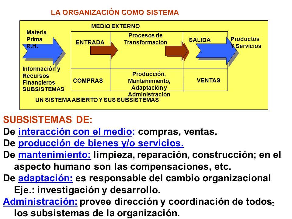 40 MEDIO EXTERNO Procesos de Transformación ENTRADA SALIDA COMPRAS Producción, Mantenimiento, Adaptación y Administración VENTAS UN SISTEMA ABIERTO Y