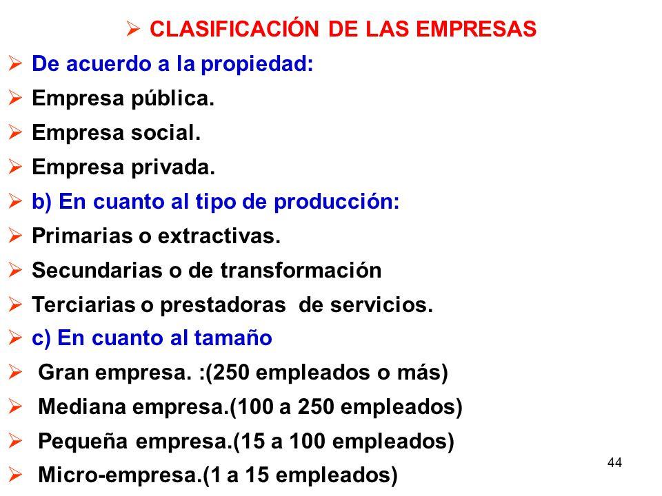 44 CLASIFICACIÓN DE LAS EMPRESAS De acuerdo a la propiedad: Empresa pública. Empresa social. Empresa privada. b) En cuanto al tipo de producción: Prim