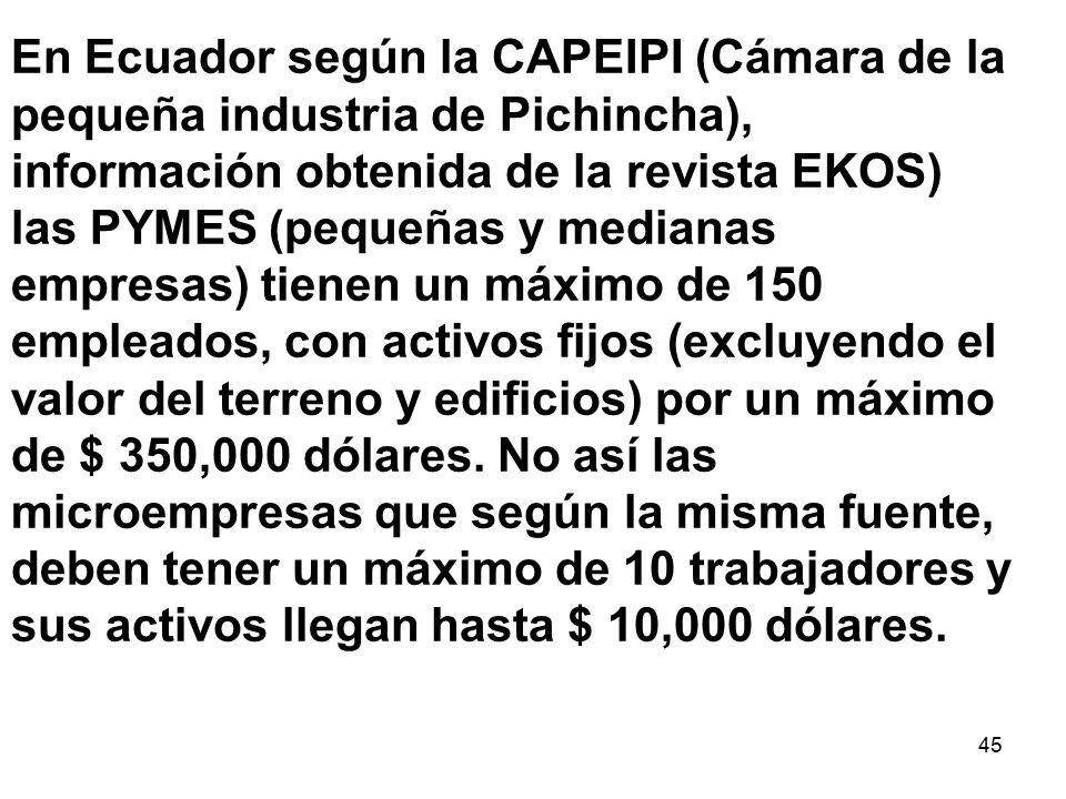 45 En Ecuador según la CAPEIPI (Cámara de la pequeña industria de Pichincha), información obtenida de la revista EKOS) las PYMES (pequeñas y medianas empresas) tienen un máximo de 150 empleados, con activos fijos (excluyendo el valor del terreno y edificios) por un máximo de $ 350,000 dólares.