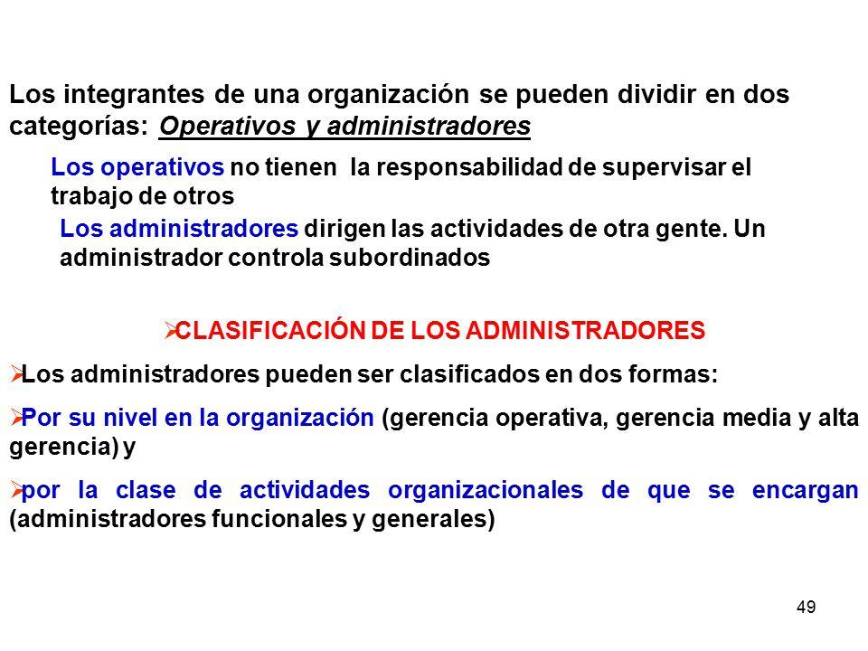 49 Los integrantes de una organización se pueden dividir en dos categorías: Operativos y administradores Los operativos no tienen la responsabilidad de supervisar el trabajo de otros Los administradores dirigen las actividades de otra gente.