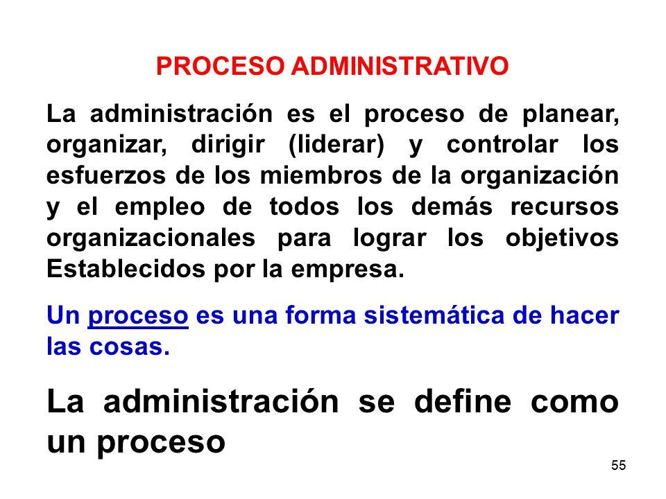 55 PROCESO ADMINISTRATIVO La administración es el proceso de planear, organizar, dirigir (liderar) y controlar los esfuerzos de los miembros de la organización y el empleo de todos los demás recursos organizacionales para lograr los objetivos Establecidos por la empresa.