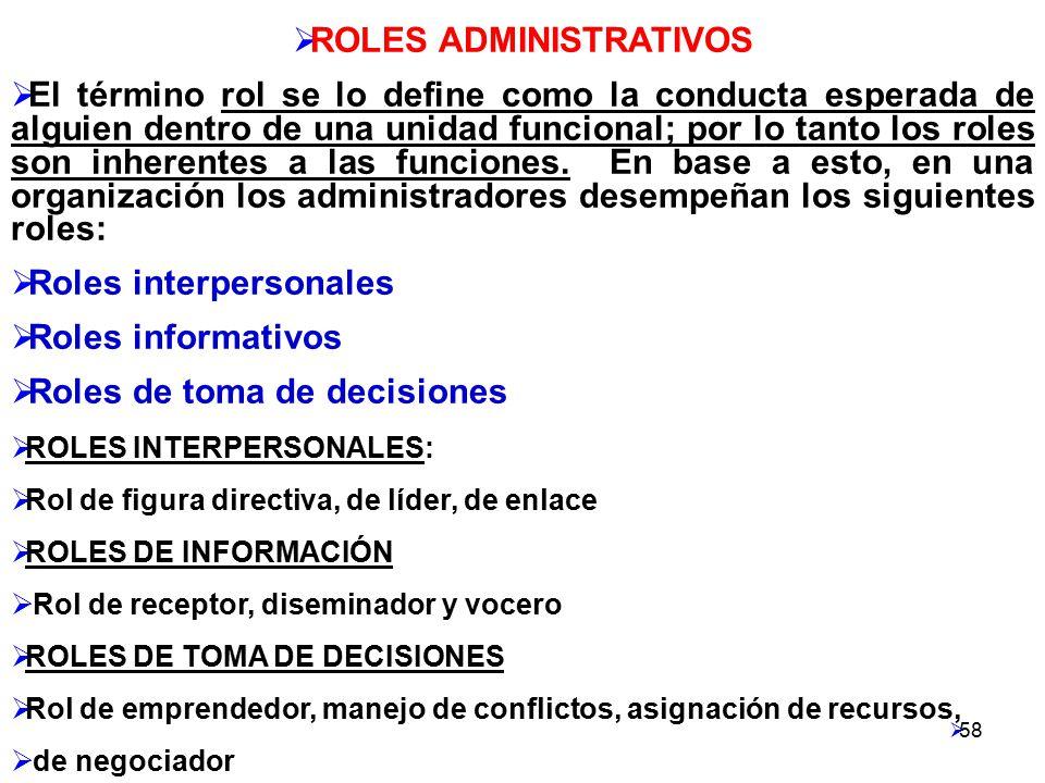 58 ROLES ADMINISTRATIVOS El término rol se lo define como la conducta esperada de alguien dentro de una unidad funcional; por lo tanto los roles son inherentes a las funciones.
