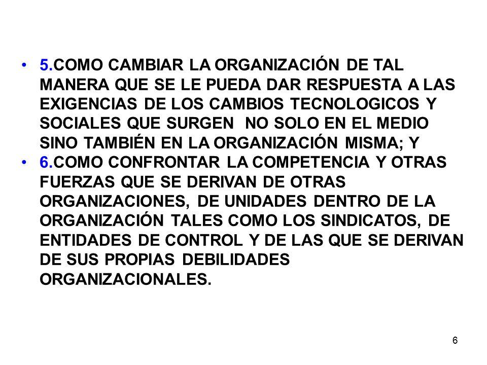 6 5.COMO CAMBIAR LA ORGANIZACIÓN DE TAL MANERA QUE SE LE PUEDA DAR RESPUESTA A LAS EXIGENCIAS DE LOS CAMBIOS TECNOLOGICOS Y SOCIALES QUE SURGEN NO SOLO EN EL MEDIO SINO TAMBIÉN EN LA ORGANIZACIÓN MISMA; Y 6.COMO CONFRONTAR LA COMPETENCIA Y OTRAS FUERZAS QUE SE DERIVAN DE OTRAS ORGANIZACIONES, DE UNIDADES DENTRO DE LA ORGANIZACIÓN TALES COMO LOS SINDICATOS, DE ENTIDADES DE CONTROL Y DE LAS QUE SE DERIVAN DE SUS PROPIAS DEBILIDADES ORGANIZACIONALES.